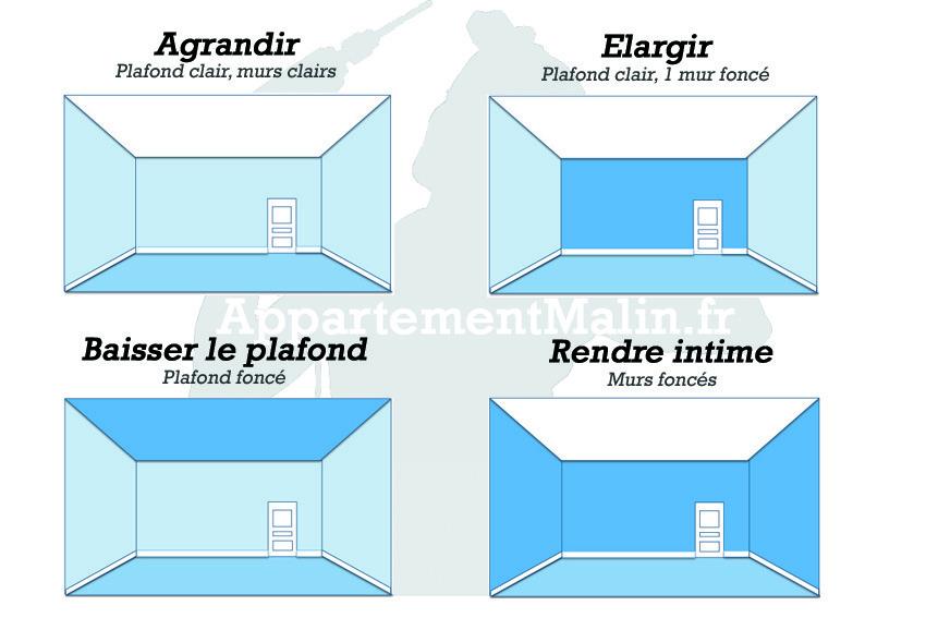 conseils astuces cr er une ambiance avec du papier peint. Black Bedroom Furniture Sets. Home Design Ideas